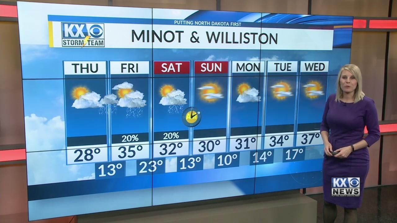 Thursday One Minute Forecast 3/7