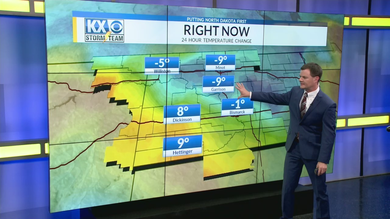 Robert's One Minute Forecast 9-16-2080