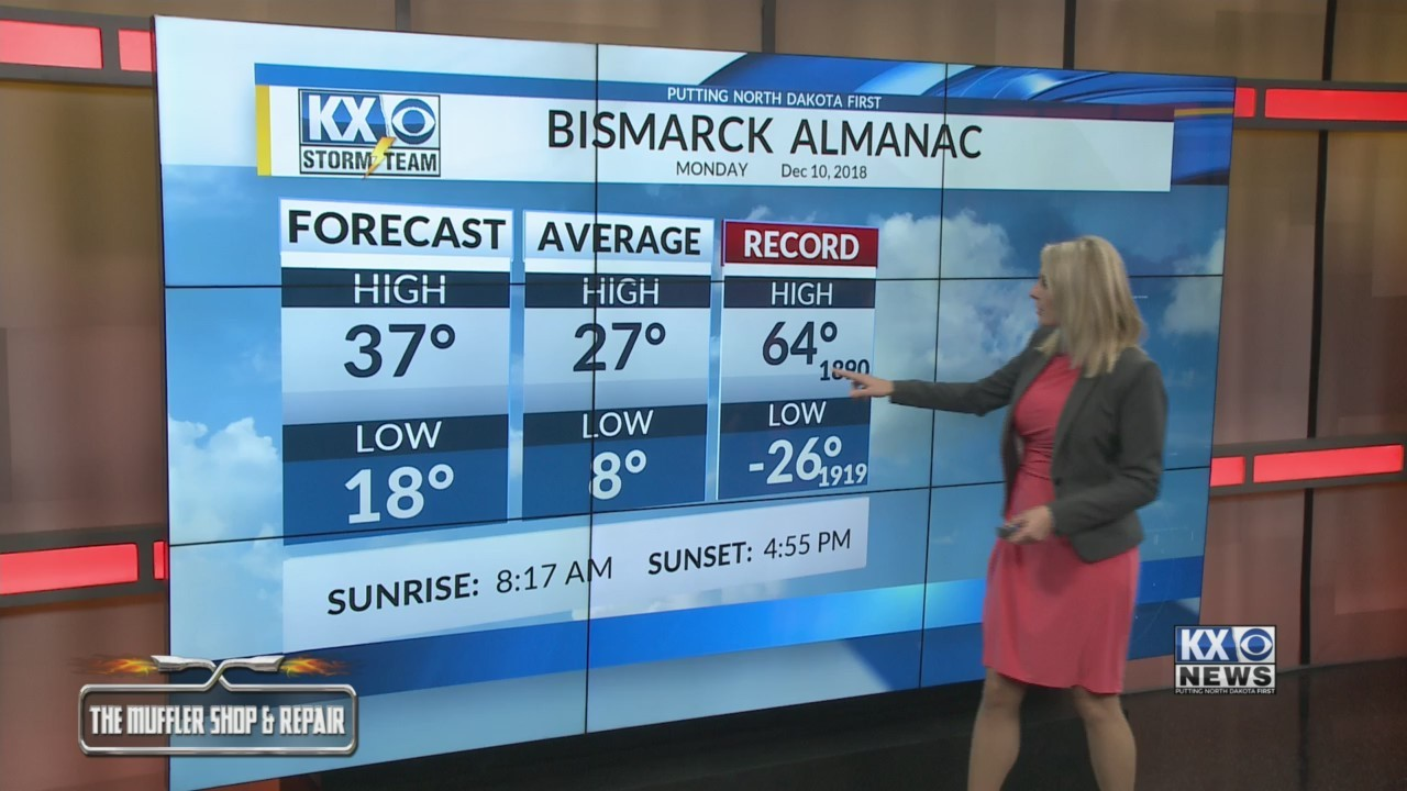 Your Monday Morning One Minute Forecast 12/10