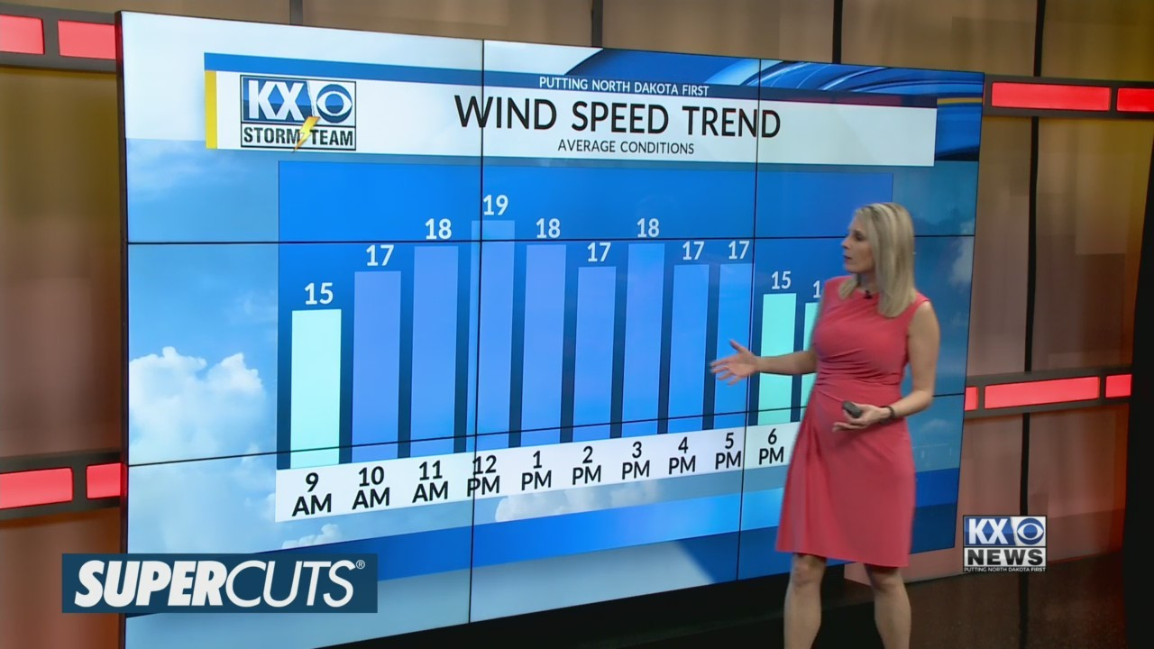 Amber's Tuesday Morning One Minute Forecast 4/23