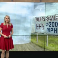 Understanding How Tornadoes Are Rated