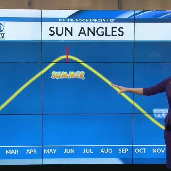 Weather Whys: April  And August Have The Same Sun Angles